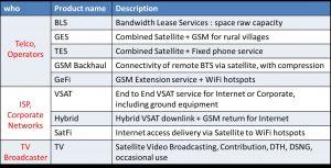Rascom Services